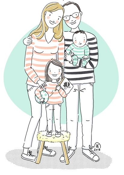 Portrait de famille Labos-Orsini